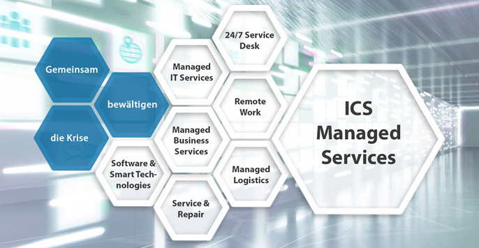 ICS Group Managed Services
