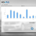 ICS eTLS® – Real-time transport control system