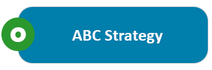 Static storage of an ABC criterion for articles and storage bins in order to enable goods distribution in the warehouse with regard to route and transport time optimization.