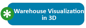 The stock image can be displayed in a 3D visualization.